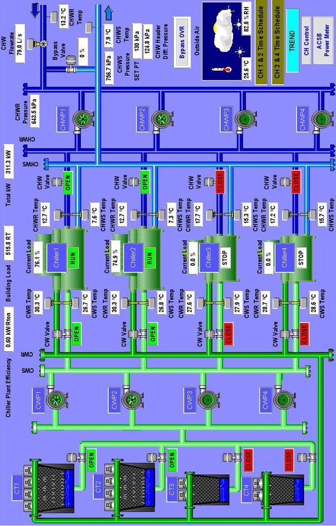 Chiller Plant System2.JPG