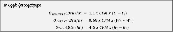 IP ယူနစ္ ပံုေသနည္းမ်ား  〖   Q〗_SENSIBLE (Btu/hr)= 1.1 x CFM x (t_1-t_1) 〖                Q〗_LATENT (Btu/hr= 0.68 x CFM x (W_2  – W_1) 〖             Q〗_Total (Btu/hr)= 4.5 x CFM x (h_2-h_1)