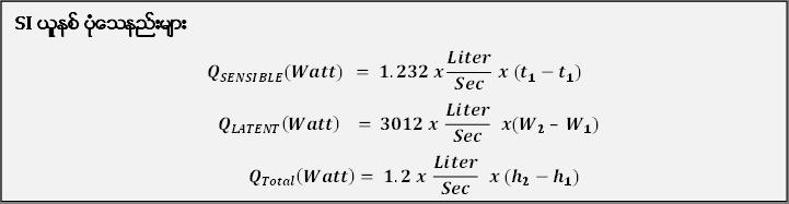 SI ယူနစ္ ပံုေသနည္းမ်ား  Q_SENSIBLE (Watt)   = 1.232 x Liter/Sec  x (t_1-t_1) 〖       Q〗_LATENT (Watt)    = 3012 x  Liter/Sec   x(W_2  – W_1) 〖          Q〗_Total (Watt)= 1.2 x  Liter/Sec   x (h_2-h_1)