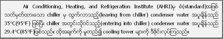 Air Conditioning, Heating, and Refrigeration Institute (AHRI)မွ စံ(standard)အျဖစ္ သတ္မွတ္ထားေသာ chiller မွ ထြက္လာသည့္(leaving from chiller) condenser water အပူခ်ိန္သည္ 35°C(95°F) ျဖစ္ၿပီး chiller အတြင္းသုိ႔ဝင္သည့္(entering into chiller) condenser water အပူခ်ိန္သည္  29.4°C(85°F)ျဖစ္သည္။ ထုိအခ်က္ကို မူတည္၍ cooling tower မ်ားကို ဒီဇုိင္းလုပ္ၾကသည္။