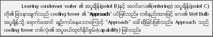 "Leaving condenser water ၏ အပူခ်ိန္(point B)ႏွင့္ အဝင္ေလ၏(entering) အပူခ်ိန္(point C) တုိ႔၏ ျခားနားခ်က္သည္ cooling tower ၏ ""Approach"" ပင္ျဖစ္သည္။ တစ္နည္းအားျဖင့္ ေလ၏ Wet Bulb အပူခ်ိန္သုိ႔ုိ႔႔႔႔႔႔႔ ေရာက္ေအာင္ ခ်ဥ္းကပ္ေနေသာေၾကာင့္ ""Approach"" ေခၚဆိုျခင္းျဖစ္သည္။ Approach သည္ cooling tower တစ္လံုး၏ အပူဖယ္ထုတ္ႏုိင္စြမ္း(capability) ျဖစ္သည္။"