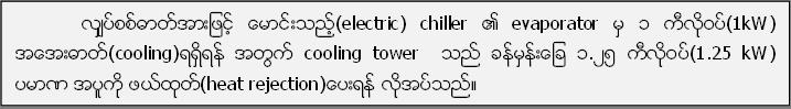 လ်ွပ္စစ္ဓာတ္အားျဖင့္ ေမာင္းသည့္(electric) chiller ၏ evaporator မွ ၁ ကီလိုဝပ္(1kW) အေအးဓာတ္(cooling)ရရွိရန္ အတြက္ cooling tower  သည္ ခန္႔မွန္းေျခ ၁.၂၅ ကီလိုဝပ္(1.25 kW) ပမာဏ အပူကို ဖယ္ထုတ္(heat rejection)ေပးရန္ လိုအပ္သည္။