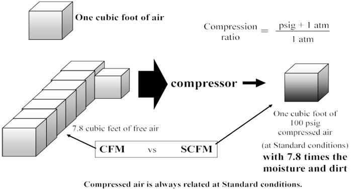 Fig 1-62.bmp