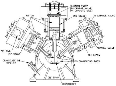 Float Carburetor Diagram